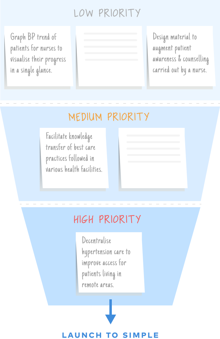 Research funnel Asset mobile 3 1